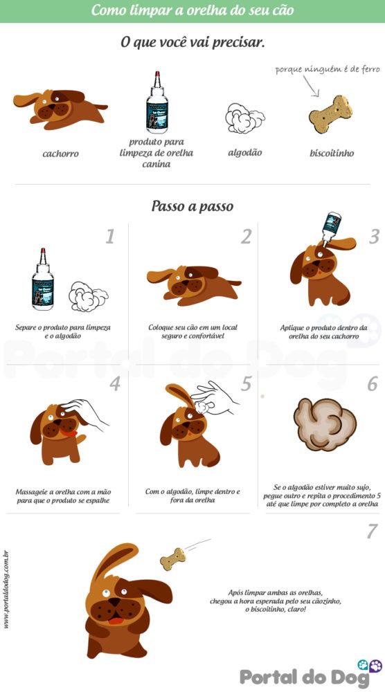 como limpar a orelha do cachorro