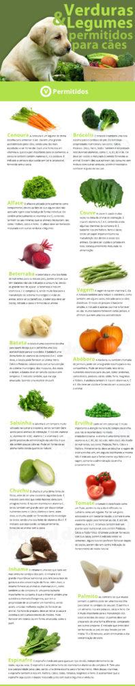 verduras-legumes-permitidas-caes-0